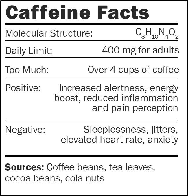 Caffeine plush doll