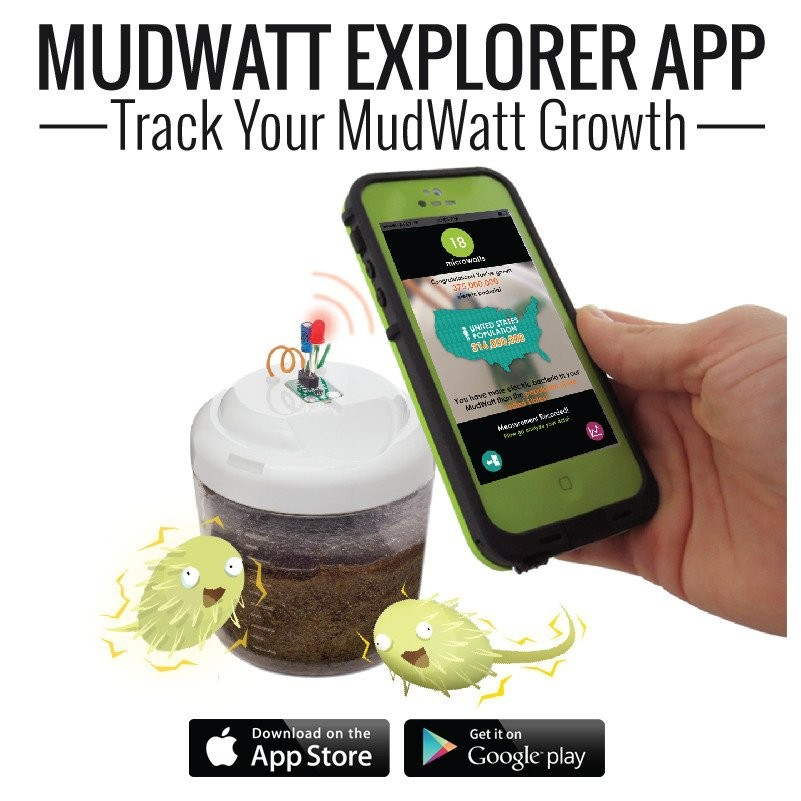 Mudwatt package